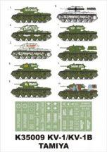 KV/KV-1B