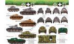 Harcjárművek (AFV)
